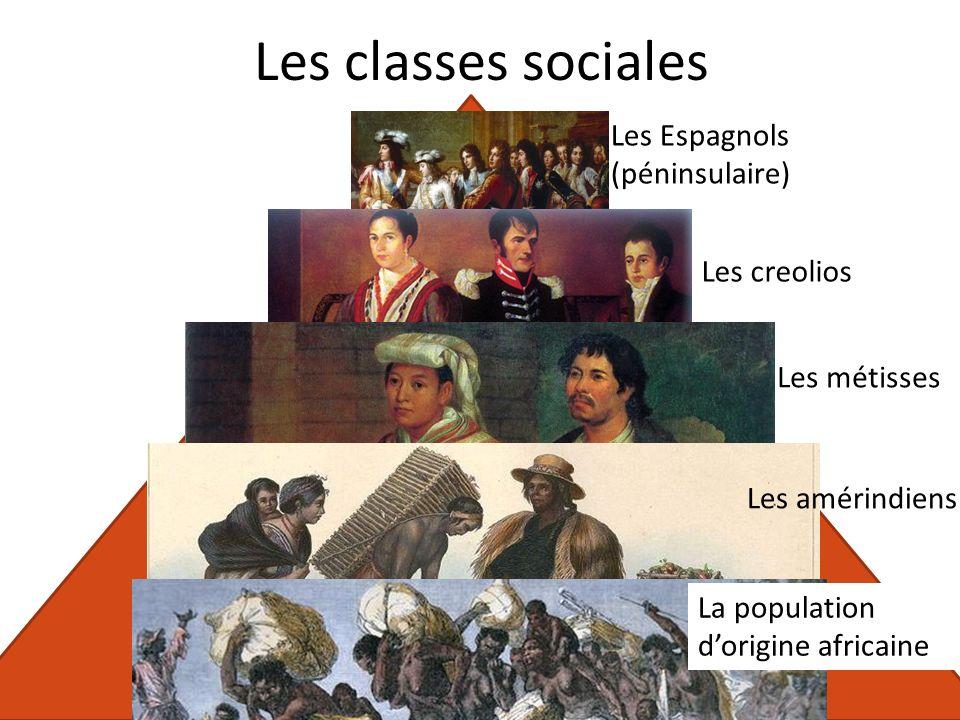 Les classes sociales Les Espagnols (péninsulaire) Les creolios Les métisses Les amérindiens La population d'origine africaine