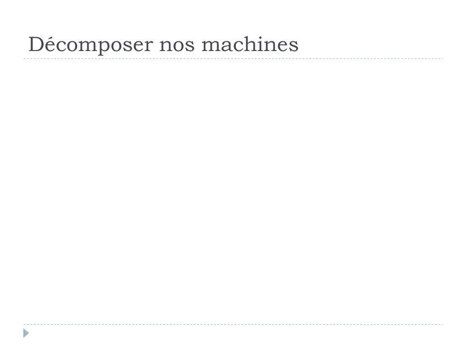 Les machines sont composées de… (p.113)  Une machine simple est:  un dispositif comportant peu de pièces et permettant d'utiliser l'énergie mécanique de manière plus efficace ou plus confortable, souvent en réduisant la force nécessaire pour effectuer un même travail.