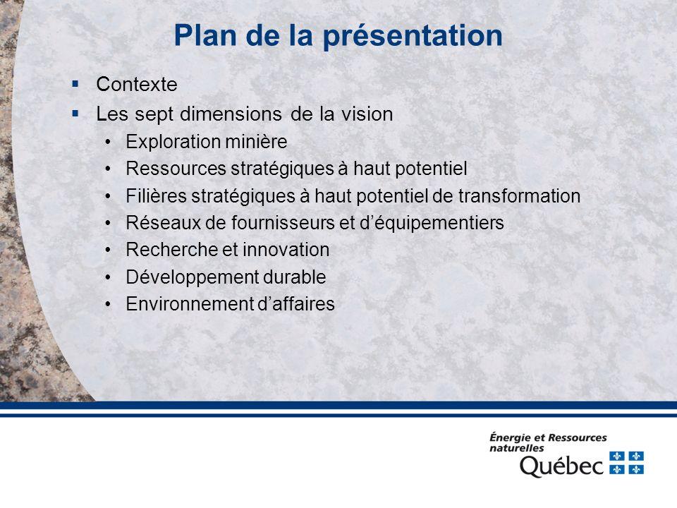 Plan de la présentation  Contexte  Les sept dimensions de la vision Exploration minière Ressources stratégiques à haut potentiel Filières stratégiques à haut potentiel de transformation Réseaux de fournisseurs et d'équipementiers Recherche et innovation Développement durable Environnement d'affaires