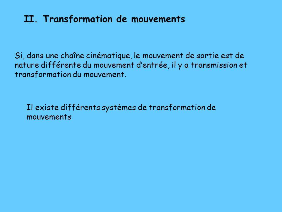 II.Transformation de mouvements Si, dans une chaîne cinématique, le mouvement de sortie est de nature différente du mouvement d'entrée, il y a transmission et transformation du mouvement.