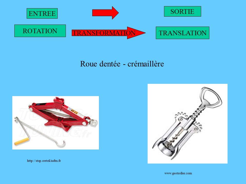 ENTREE TRANSFORMATION SORTIE ROTATION TRANSLATION Roue dentée - crémaillère http://stsp.creteil.iufm.fr www.geotroller.com