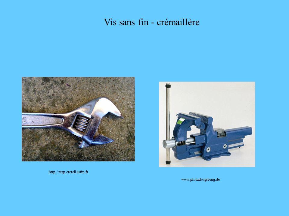 Vis sans fin - crémaillère http://stsp.creteil.iufm.fr www.ph-ludwigsburg.de