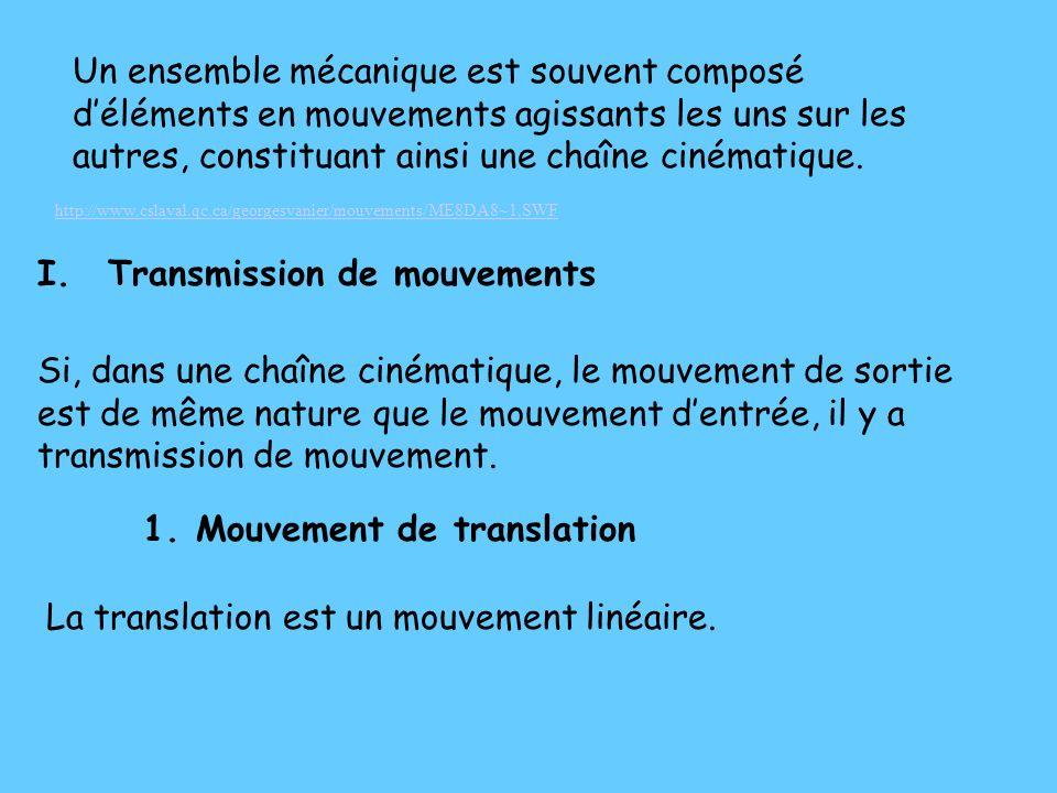 I.Transmission de mouvements Un ensemble mécanique est souvent composé d'éléments en mouvements agissants les uns sur les autres, constituant ainsi une chaîne cinématique.
