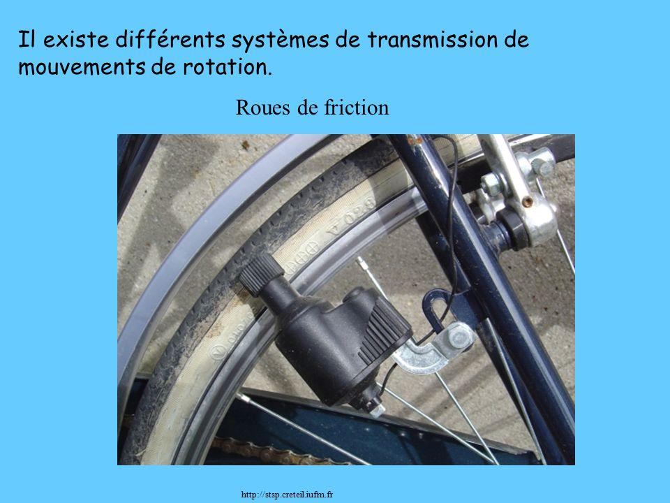 Roues de friction Il existe différents systèmes de transmission de mouvements de rotation.