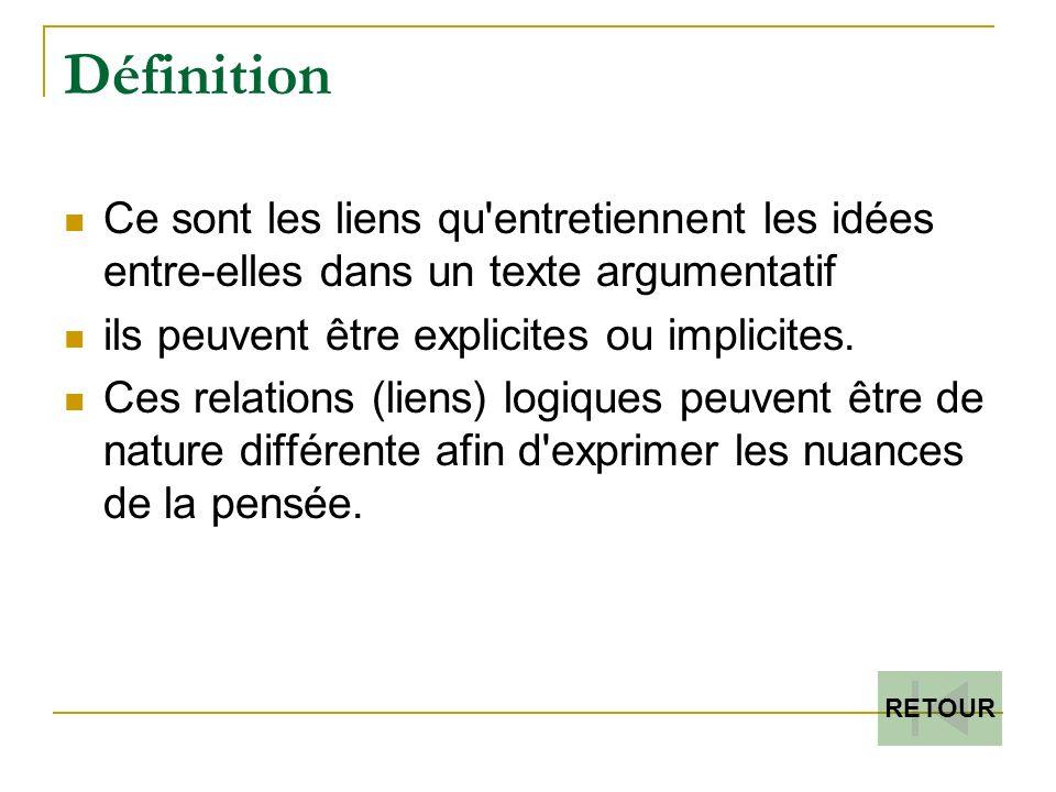 Définition Ce sont les liens qu entretiennent les idées entre-elles dans un texte argumentatif ils peuvent être explicites ou implicites.