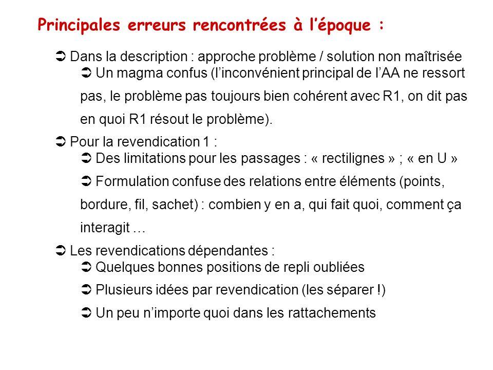 Principales erreurs rencontrées à l'époque :  Dans la description : approche problème / solution non maîtrisée  Un magma confus (l'inconvénient principal de l'AA ne ressort pas, le problème pas toujours bien cohérent avec R1, on dit pas en quoi R1 résout le problème).