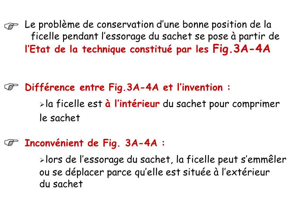 Le problème de conservation d'une bonne position de la ficelle pendant l'essorage du sachet se pose à partir de l'Etat de la technique constitué par les Fig.3A-4A   Différence entre Fig.3A-4A et l'invention :  la ficelle est à l'intérieur du sachet pour comprimer le sachet Inconvénient de Fig.