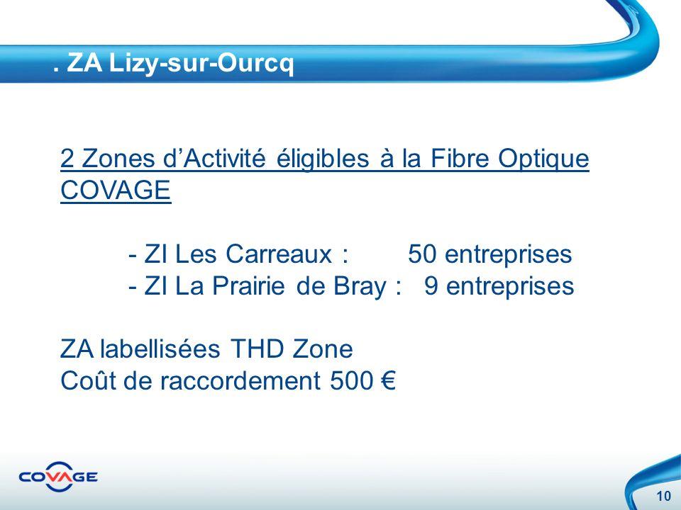 entreprises fibre optique