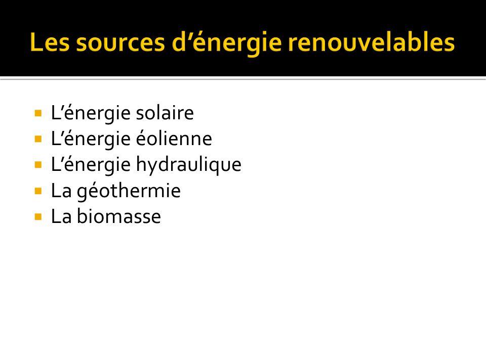 Les sources d'énergies renouvelables Les sources d'énergie non renouvelables