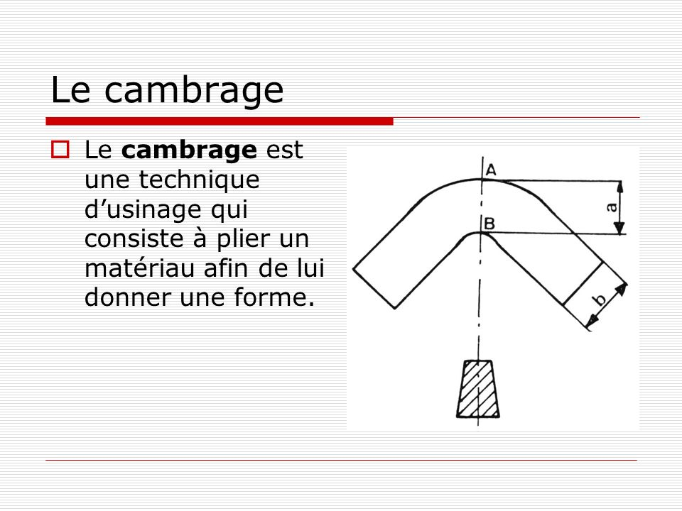 Le cambrage  Le cambrage est une technique d'usinage qui consiste à plier un matériau afin de lui donner une forme.