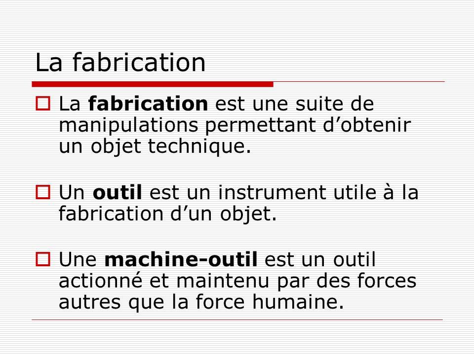 La fabrication  La fabrication est une suite de manipulations permettant d'obtenir un objet technique.