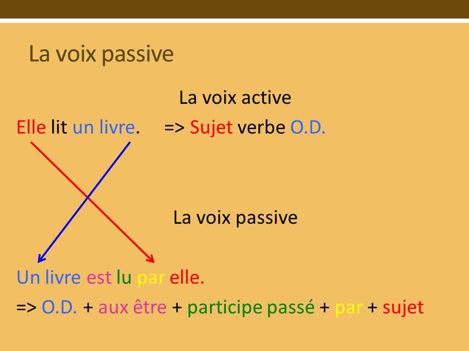 La voix passive La voix active Elle lit un livre. => Sujet verbe O.D.