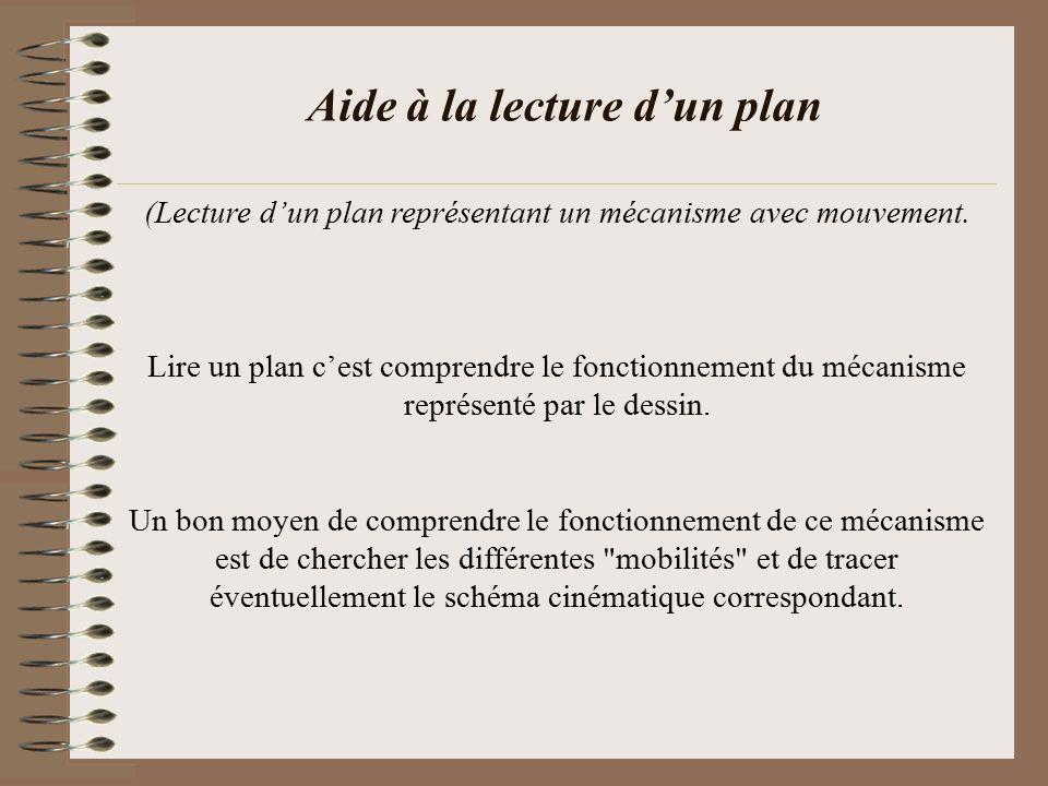 Aide à la lecture d'un plan (Lecture d'un plan représentant un mécanisme avec mouvement.