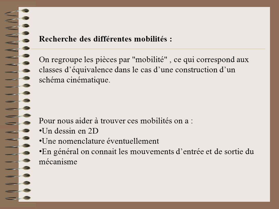 Recherche des différentes mobilités : On regroupe les pièces par mobilité , ce qui correspond aux classes d'équivalence dans le cas d'une construction d'un schéma cinématique.