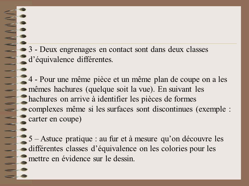 3 - Deux engrenages en contact sont dans deux classes d'équivalence différentes.