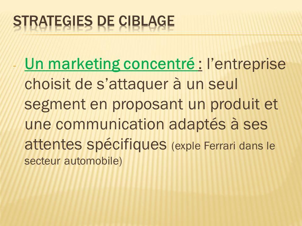 - Un marketing concentré : l'entreprise choisit de s'attaquer à un seul segment en proposant un produit et une communication adaptés à ses attentes spécifiques (exple Ferrari dans le secteur automobile)