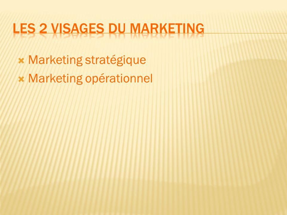  Marketing stratégique  Marketing opérationnel