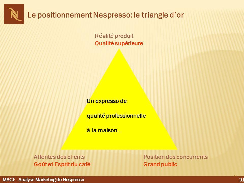 31 Le positionnement Nespresso: le triangle d'or Un expresso de qualité professionnelle à la maison.