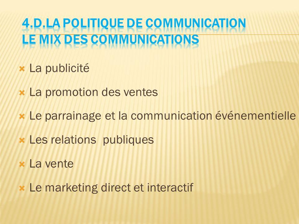  La publicité  La promotion des ventes  Le parrainage et la communication événementielle  Les relations publiques  La vente  Le marketing direct et interactif