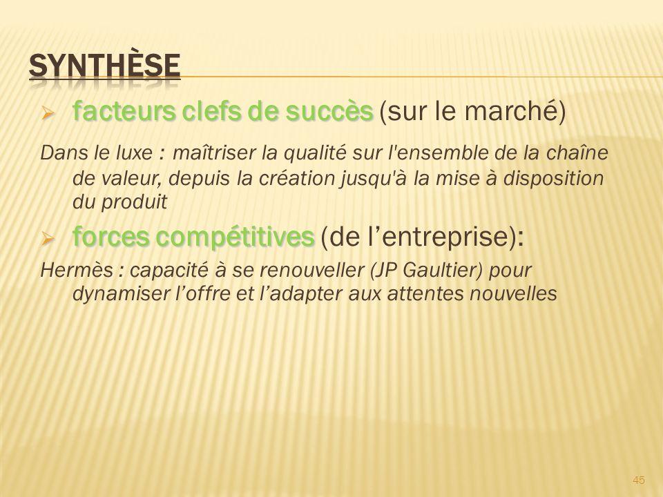 45  facteurs clefs de succès  facteurs clefs de succès (sur le marché) Dans le luxe : maîtriser la qualité sur l ensemble de la chaîne de valeur, depuis la création jusqu à la mise à disposition du produit  forces compétitives  forces compétitives (de l'entreprise): Hermès : capacité à se renouveller (JP Gaultier) pour dynamiser l'offre et l'adapter aux attentes nouvelles