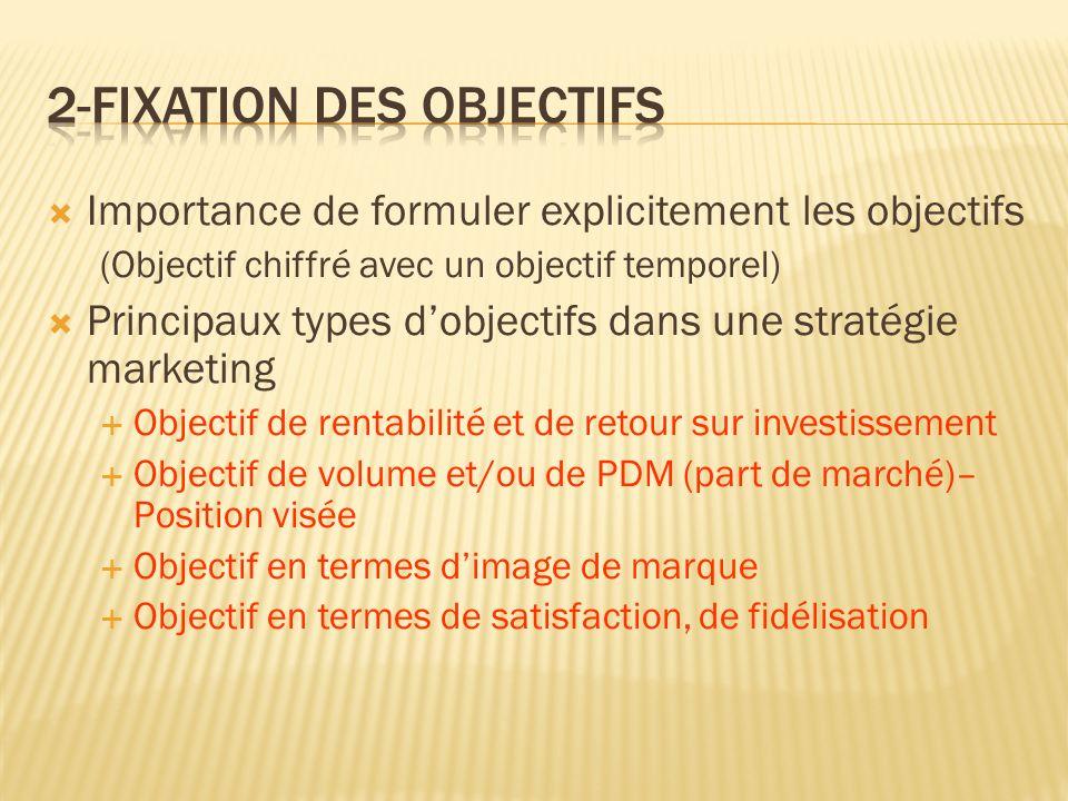  Importance de formuler explicitement les objectifs (Objectif chiffré avec un objectif temporel)  Principaux types d'objectifs dans une stratégie marketing  Objectif de rentabilité et de retour sur investissement  Objectif de volume et/ou de PDM (part de marché)– Position visée  Objectif en termes d'image de marque  Objectif en termes de satisfaction, de fidélisation