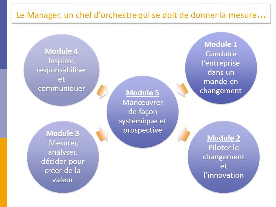 Module 5 Manœuvrer de façon systémique et prospective Module 1 Conduire l'entreprise dans un monde en changement Module 2 Piloter le changement et l'innovation Module 3 Mesurer, analyser, décider pour créer de la valeur Module 4 Inspirer, responsabiliser et communiquer Le Manager, un chef d orchestre qui se doit de donner la mesure …