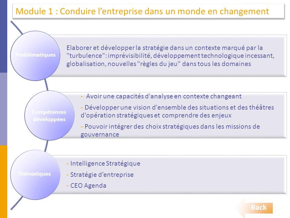 Elaborer et développer la stratégie dans un contexte marqué par la turbulence : imprévisibilité, développement technologique incessant, globalisation, nouvelles règles du jeu dans tous les domaines - Avoir une capacités d analyse en contexte changeant - Développer une vision d ensemble des situations et des théâtres d opération stratégiques et comprendre des enjeux - Pouvoir intégrer des choix stratégiques dans les missions de gouvernance - Intelligence Stratégique - Stratégie d'entreprise - CEO Agenda Back Module 1 : Conduire l'entreprise dans un monde en changement Problématiques Compétences développées Thématiques