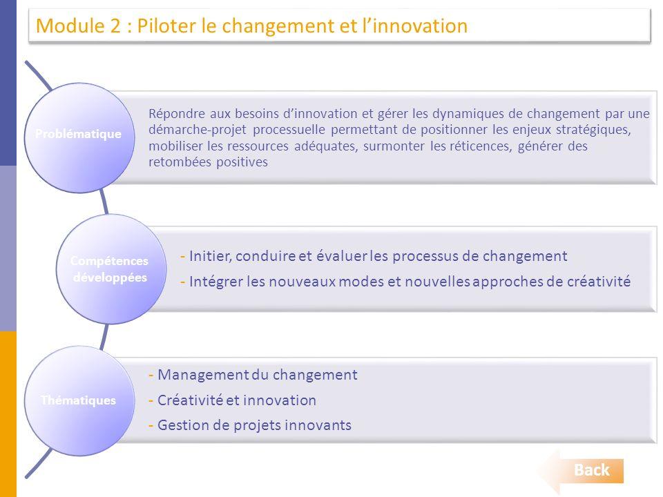 Répondre aux besoins d'innovation et gérer les dynamiques de changement par une démarche-projet processuelle permettant de positionner les enjeux stratégiques, mobiliser les ressources adéquates, surmonter les réticences, générer des retombées positives - Initier, conduire et évaluer les processus de changement - Intégrer les nouveaux modes et nouvelles approches de créativité - Management du changement - Créativité et innovation - Gestion de projets innovants Back Module 2 : Piloter le changement et l'innovation Problématique Compétences développées Thématiques