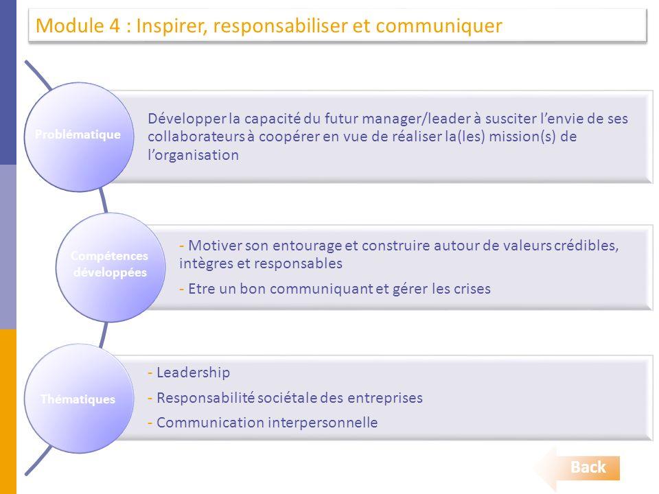 Développer la capacité du futur manager/leader à susciter l'envie de ses collaborateurs à coopérer en vue de réaliser la(les) mission(s) de l'organisation - Motiver son entourage et construire autour de valeurs crédibles, intègres et responsables - Etre un bon communiquant et gérer les crises - Leadership - Responsabilité sociétale des entreprises - Communication interpersonnelle Back Module 4 : Inspirer, responsabiliser et communiquer Problématique Compétences développées Thématiques