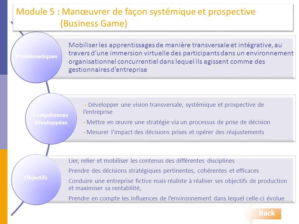 Mobiliser les apprentissages de manière transversale et intégrative, au travers d'une immersion virtuelle des participants dans un environnement organisationnel concurrentiel dans lequel ils agissent comme des gestionnaires d'entreprise - Développer une vision transversale, systémique et prospective de l'entreprise - Mettre en œuvre une stratégie via un processus de prise de décision - Mesurer l'impact des décisions prises et opérer des réajustements Lier, relier et mobiliser les contenus des différentes disciplines Prendre des décisions stratégiques pertinentes, cohérentes et efficaces Conduire une entreprise fictive mais réaliste à réaliser ses objectifs de production et maximiser sa rentabilité, Prendre en compte les influences de l'environnement dans lequel celle-ci évolue Back Module 5 : Manœuvrer de façon systémique et prospective (Business Game) Problématiques Compétences développées Objectifs
