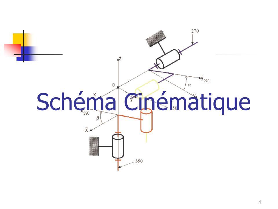 1 Schéma Cinématique