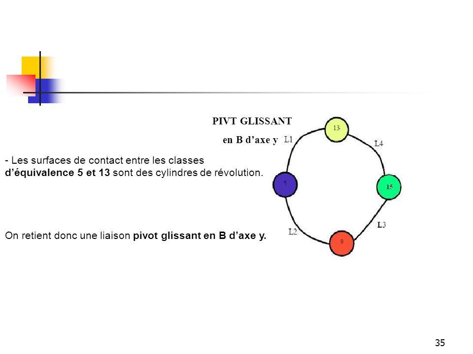 35 - Les surfaces de contact entre les classes d'équivalence 5 et 13 sont des cylindres de révolution. On retient donc une liaison pivot glissant en B