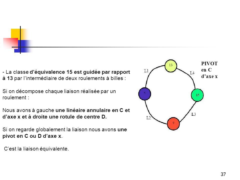 37 - La classe d'équivalence 15 est guidée par rapport à 13 par l'intermédiaire de deux roulements à billes : Si on décompose chaque liaison réalisée