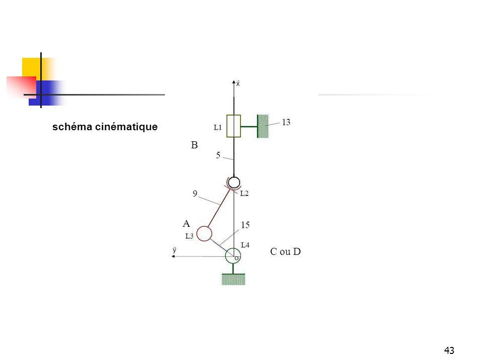 43 schéma cinématique B C ou D A