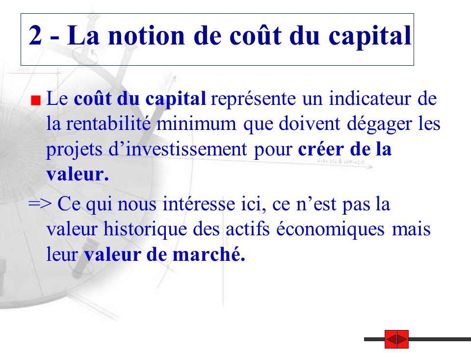 2 - La notion de coût du capital Le coût du capital représente un indicateur de la rentabilité minimum que doivent dégager les projets d'investissement pour créer de la valeur.