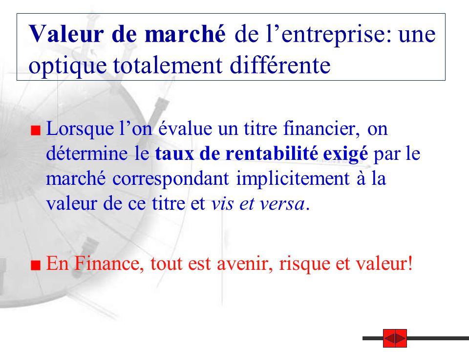 Valeur de marché de l'entreprise: une optique totalement différente Lorsque l'on évalue un titre financier, on détermine le taux de rentabilité exigé par le marché correspondant implicitement à la valeur de ce titre et vis et versa.