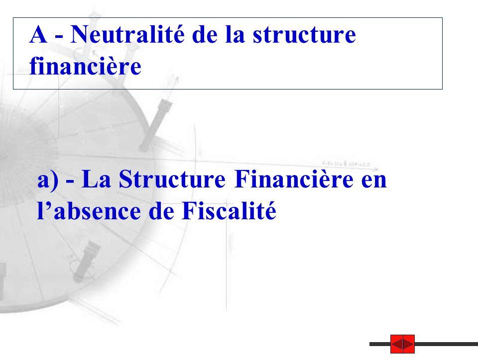 a) - La Structure Financière en l'absence de Fiscalité A - Neutralité de la structure financière