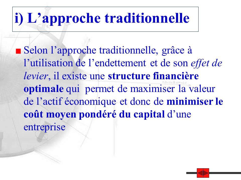 i) L'approche traditionnelle Selon l'approche traditionnelle, grâce à l'utilisation de l'endettement et de son effet de levier, il existe une structure financière optimale qui permet de maximiser la valeur de l'actif économique et donc de minimiser le coût moyen pondéré du capital d'une entreprise