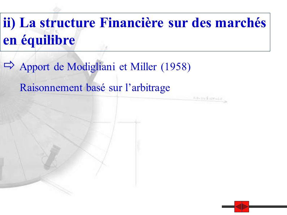 ii) La structure Financière sur des marchés en équilibre  Apport de Modigliani et Miller (1958) Raisonnement basé sur l'arbitrage