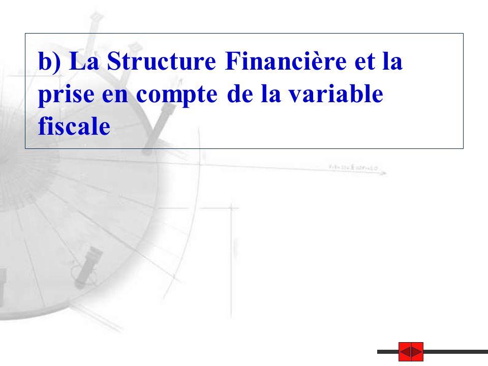 b) La Structure Financière et la prise en compte de la variable fiscale