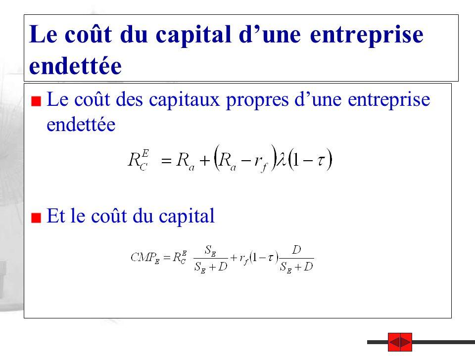 Le coût du capital d'une entreprise endettée Le coût des capitaux propres d'une entreprise endettée Et le coût du capital