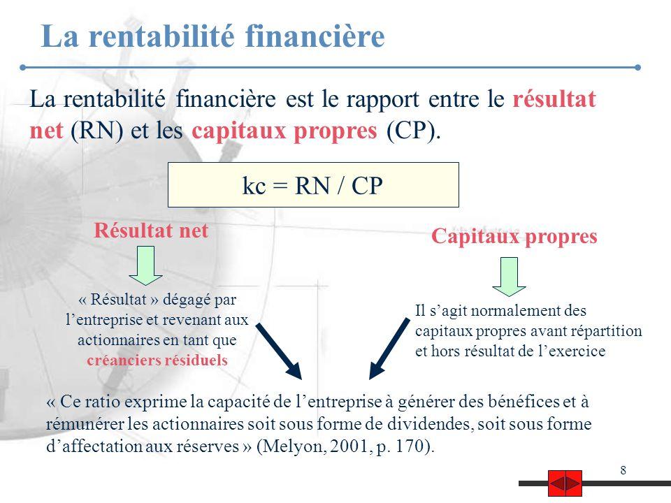 8 La rentabilité financière La rentabilité financière est le rapport entre le résultat net (RN) et les capitaux propres (CP).