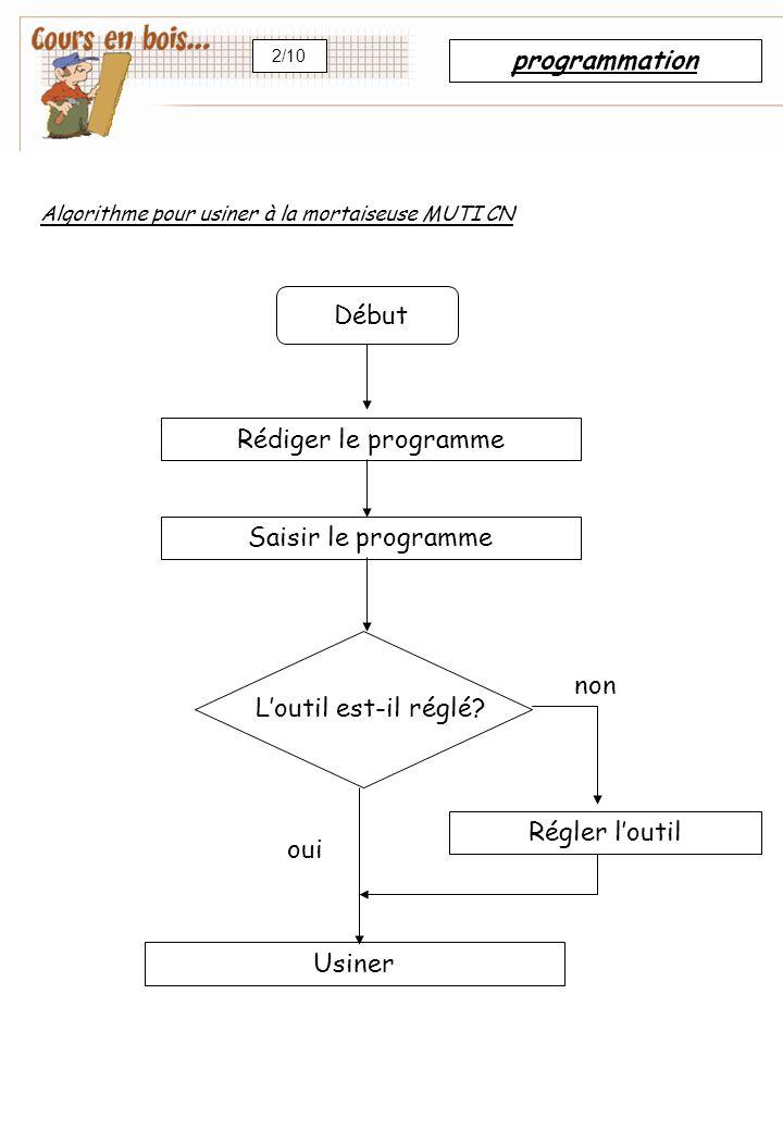 programmation 3/10 GENERALITES 1.
