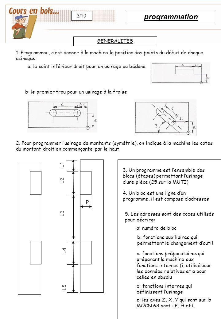 programmation 3/10 GENERALITES 1. Programmer, c'est donner à la machine la position des points du début de chaque usinages. a: le coint inférieur droi