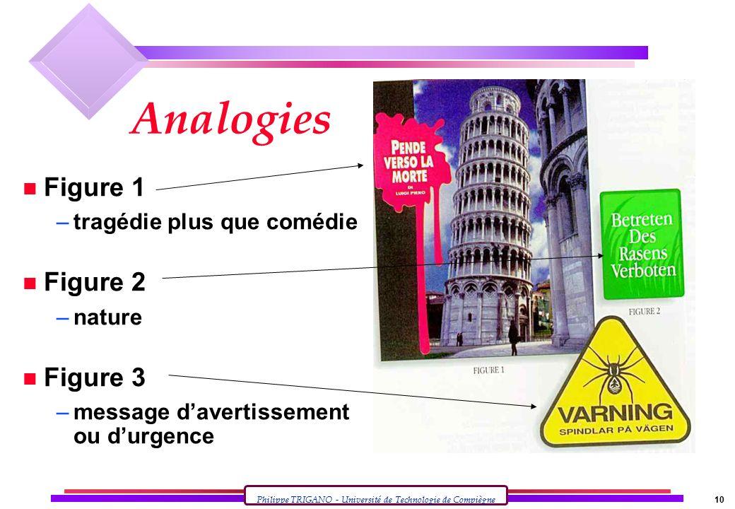 Philippe TRIGANO - Université de Technologie de Compiègne 10 Analogies n Figure 1 –tragédie plus que comédie n Figure 2 –nature n Figure 3 –message d'avertissement ou d'urgence