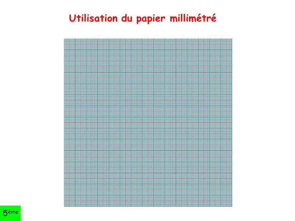 Utilisation du papier millimétré 5 ème