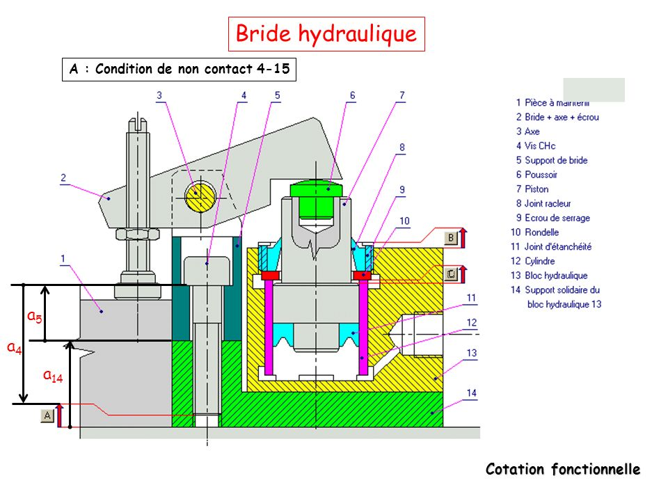 Cotation fonctionnelle Bride hydraulique a 14 a5a5 a4a4 A : Condition de non contact 4-15