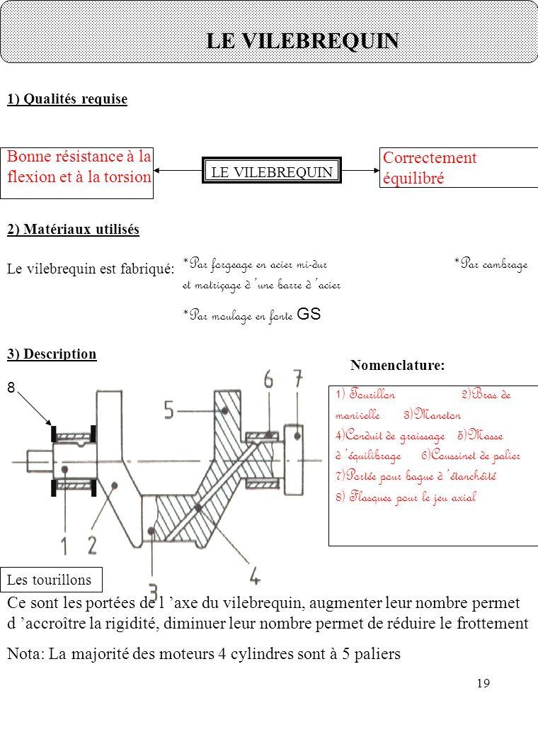 19 LE VILEBREQUIN 1) Qualités requise Bonne résistance à la flexion et à la torsion LE VILEBREQUIN Correctement équilibré 2) Matériaux utilisés Le vilebrequin est fabriqué: *Par forgeage en acier mi-dur *Par cambrage et matriçage d 'une barre d 'acier *Par moulage en fonte GS 3) Description Nomenclature: 1) Tourillon 2)Bras de manivelle 3)Maneton 4)Conduit de graissage 5)Masse d 'équilibrage 6)Coussinet de palier 7)Portée pour bague d 'étanchéité 8) Flasques pour le jeu axial 8 Ce sont les portées de l 'axe du vilebrequin, augmenter leur nombre permet d 'accroître la rigidité, diminuer leur nombre permet de réduire le frottement Nota: La majorité des moteurs 4 cylindres sont à 5 paliers Les tourillons