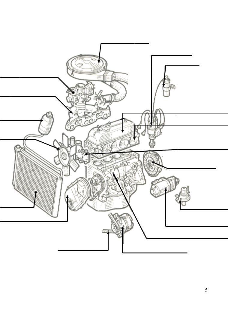 16 LE PISTON 4) MATERIAUX UTILISES Alliage d 'aluminium ou de magnésium, en particulier l 'Alpax ( A S 13 ) 5) DIFFERENTS TYPES DE PISTONS B A B A Piston à jupe elliptique Ce type de piston équipe la plupart des moteurs actuels, la dilatation redonne à la jupe une forme cylindrique assurant un bon guidage du piston à chaud.