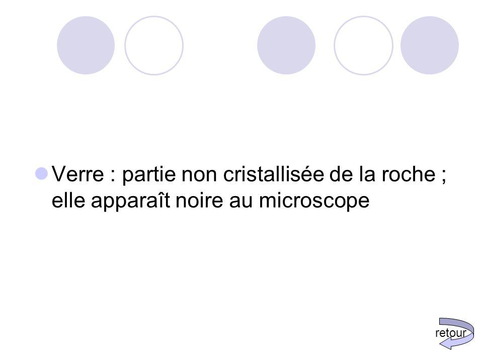 Verre : partie non cristallisée de la roche ; elle apparaît noire au microscope retour